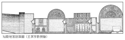 裕陵地宫剖面图(王其亨教授绘)